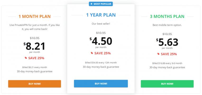 privatevpn preços