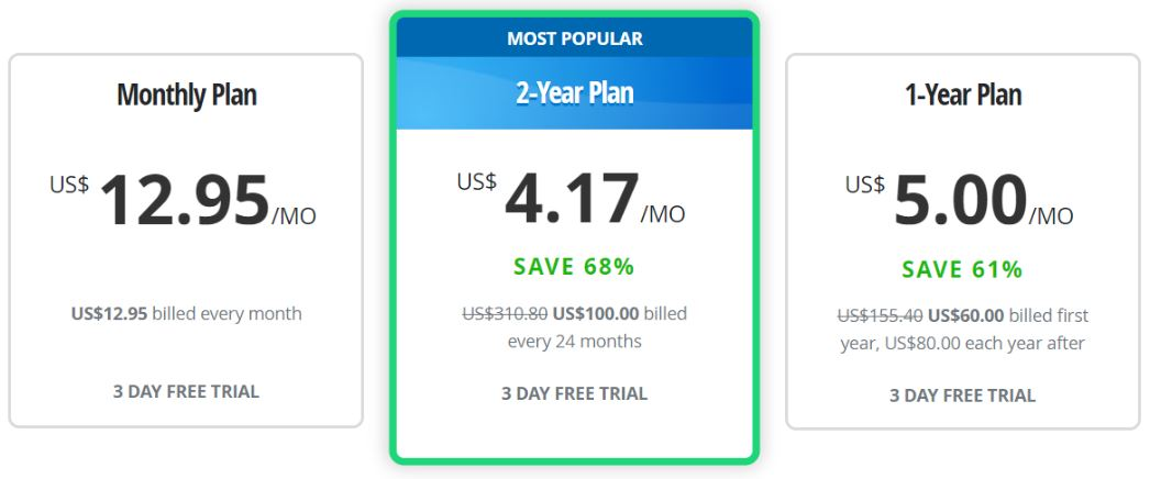 Preços e pacotes VyprVPN 2018